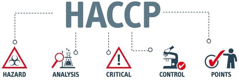 HACCPの認証取得について
